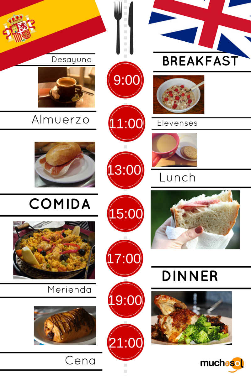 spanish-food-culture-explained